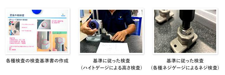 検査手順の標準化